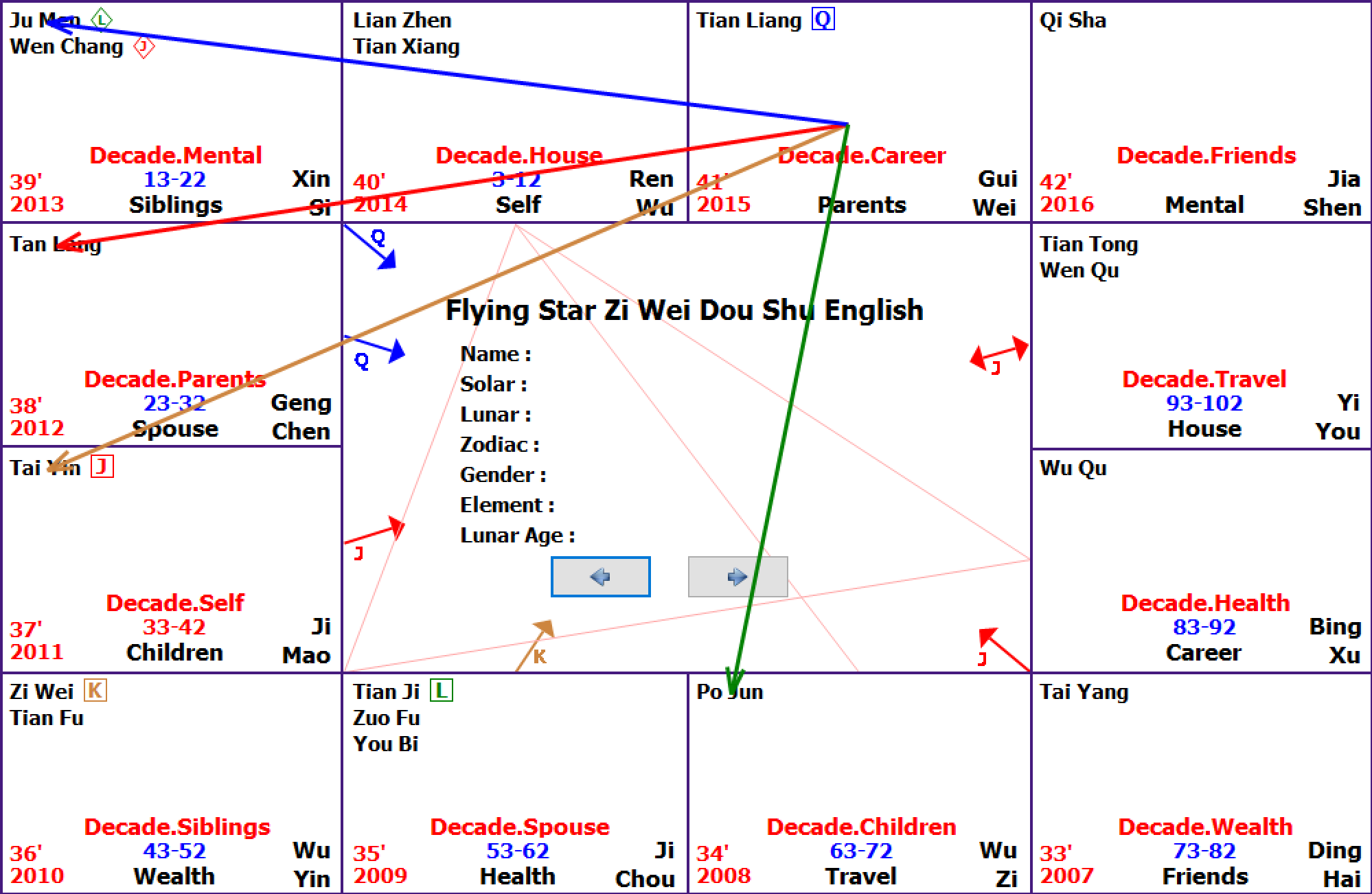 Zi Wei Dou Shu Chart for Career Palace Analysis